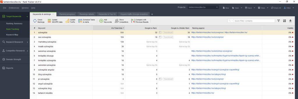 Rank Tracker pontos keresési adatok