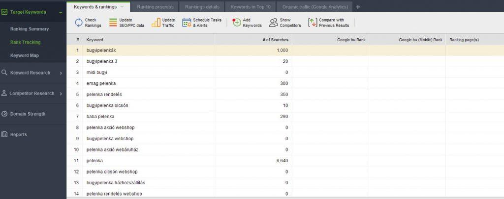 teljes kulcsszólista a webshop SEO során